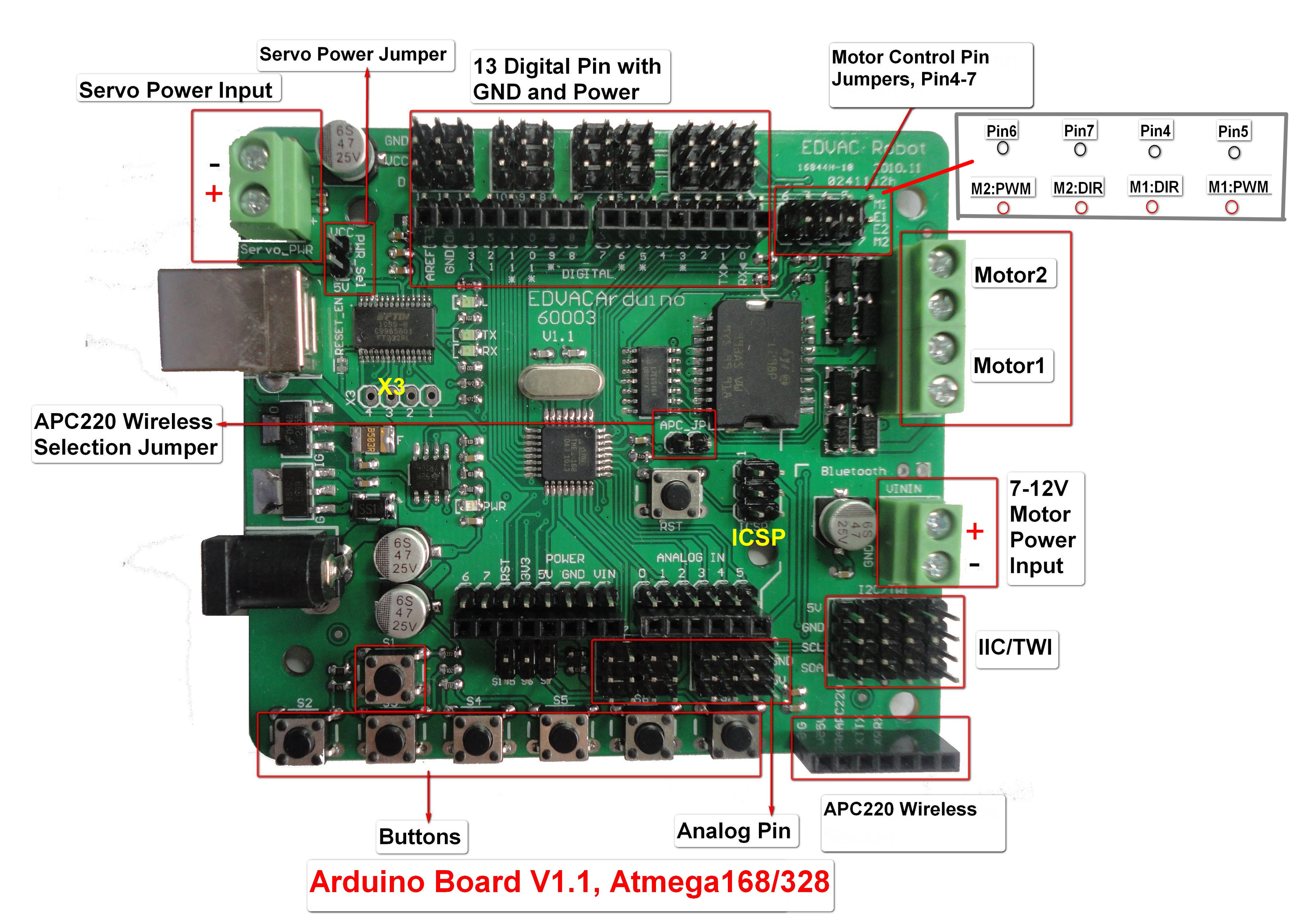 Diagram Arduino Board V1.1.2